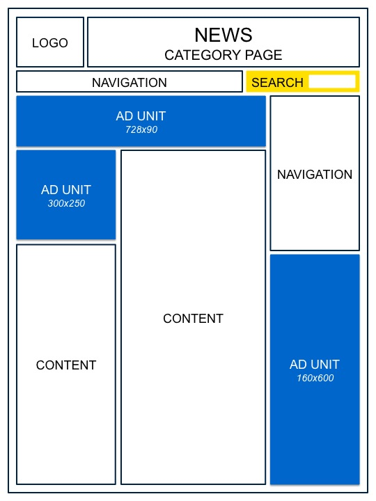 kategori-adsense-haber